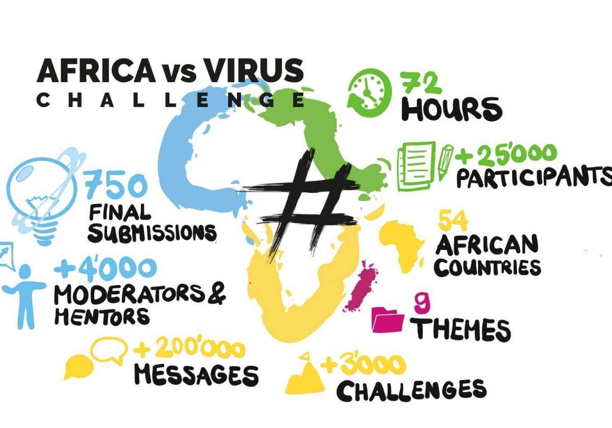 AfricaVsVirus