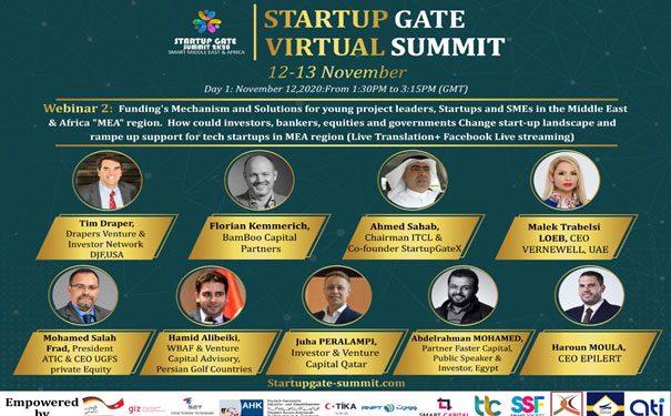 startup-gate-summit-2020